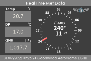 Weather Feed in West Sussex | Goodwood Flying School
